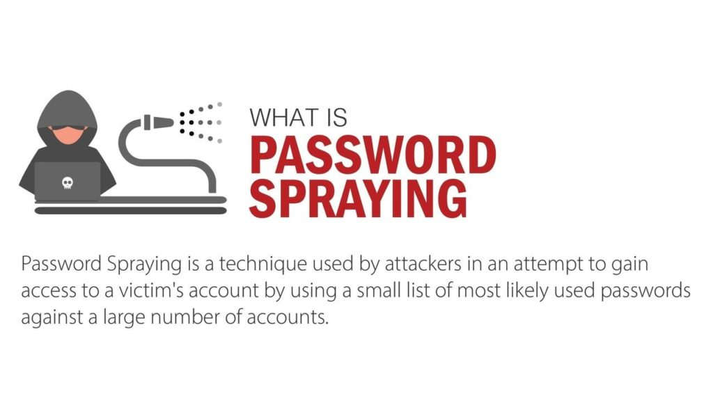 Advisory Office 365 Password Spraying